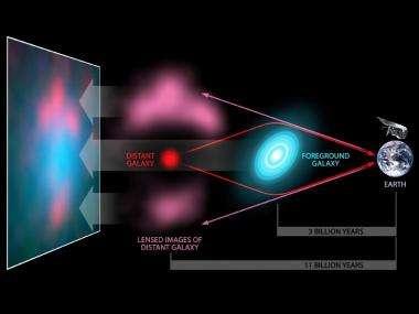 Herschel's hidden talent: digging up magnified galaxies