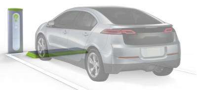 Plugless Power soon to arrive for electric and hybrid vehicles