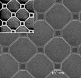 Scientists Create Nano-Patterned Superconducting Thin Films