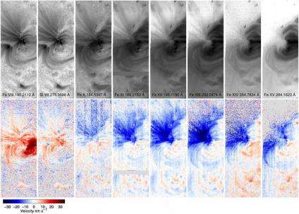 Scientists Explore the Mystery of Active Region Outflows