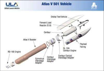 Air Force and ULA to launch second X-37B