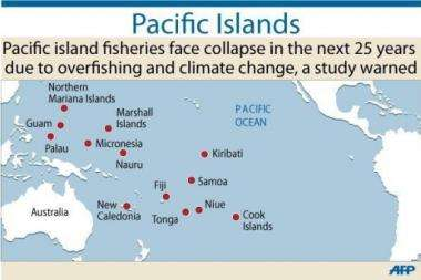 Graphic on the Pacific islands