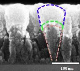 'Nanoscoops' could spark new generation of electric automobile batteries