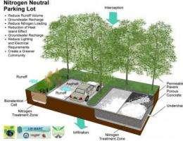 UM advanced bio-filtration system promises less Chesapeake pollution