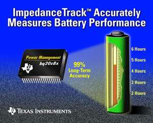 Impedance TrackTM technology