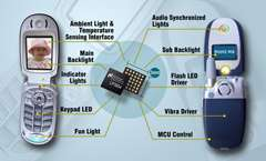 World's smallest backlight light emitting diode