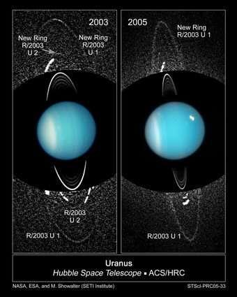 Two New Moons Discovered Around Uranus