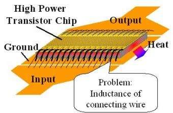 Figure 1: Face-up mounted high power amplifier