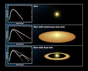 Spitzer Team Says Debris Disk Could Be Forming Infant Terrestrial Planets