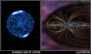 Chandra probes high-voltage auroras on Jupiter