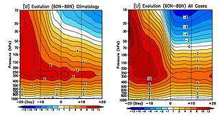 Atmospheric Omens: Scientists Gain New Insights into Spring Onset; Better Forecasting Expected
