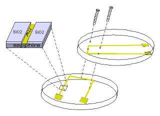 Measuring Electrical Arcs At the Micrometer Scale