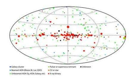 NASA Performs Headcount of Local Black Holes