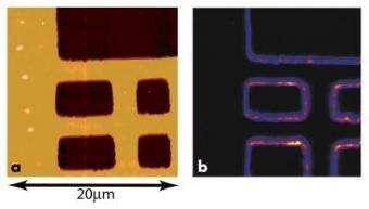 New hybrid microscope probes nano-electronics