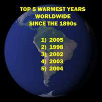 2005 was the warmest year in a century