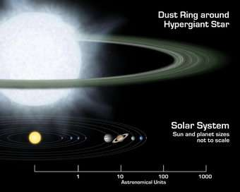 Disks encircling hypergiant stars may spawn planets in inhospitable environment
