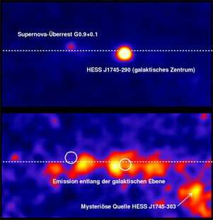 Gamma-ray afterglow from galactic centre gas clouds reveals prehistoric particle accelerator