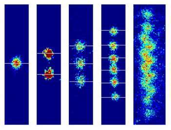 New Ion Trap May Lead to Large Quantum Computers