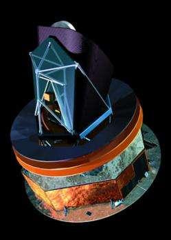 ESA's Planck satellite