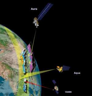 Tibet Pathway for Chemicals To Reach Stratosphere