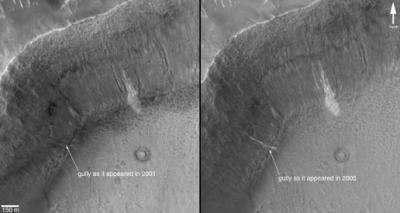 Signs of Liquid Water Flowing on Mars