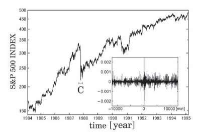Predicting stock market crashes (Fig 1)