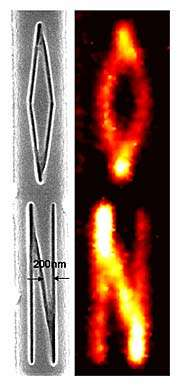 Goal of nanoscale optical imaging gets boost with new hyperlens
