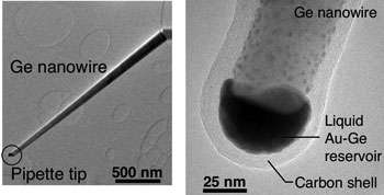 Researchers Use Smallest Pipette to Reveal Freezing 'Dance' of Nanoscale Drops