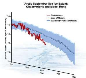 Arctic Sea Ice Illustration