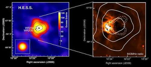 Discovery of a new type of very-high-energy gamma ray emitter