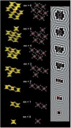 Physicists manipulate temperature of Kondo effect
