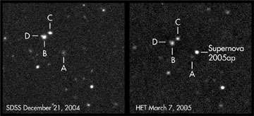Astronomers find most powerful supernova