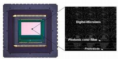Panasonic develops a next-generation robust image sensor