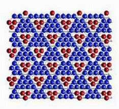 Nanopatterns Regulate Electricity