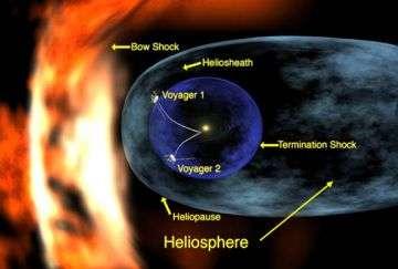 In Search of Interstellar Dragon Fire