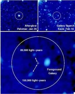 Intergalactic 'shot in the dark' shocks astronomers