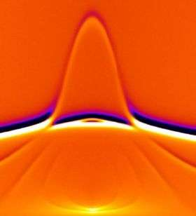 Measurements from the Edge: Magnetic Properties of Thin Films