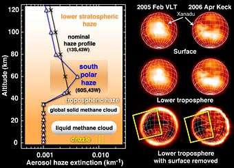 Methane drizzle on Saturn's moon Titan