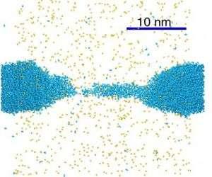 Nanobridge in a Pressurized Atmosphere