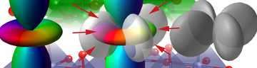 New Finding Opens Path for Designing Novel Complex Oxide Nanomaterials