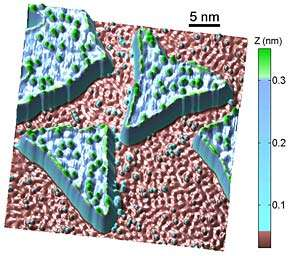 Physicists pin down spin of surface atoms