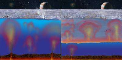 Return to Europa: A closer look is possible