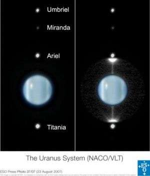 The Uranus System