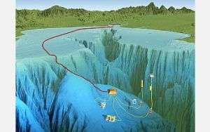 Thirty-Two Mile Cable Installed for First Deep-Sea Observatory