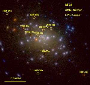 X-rays provide a new way to investigate exploding stars
