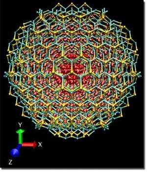 Researchers identify pressure effects on nanomaterials