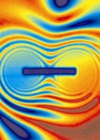 Magnetic Fields Around a Dipol