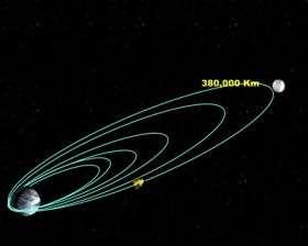 Chandrayaan-1 now in lunar transfer trajectory
