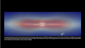 A dark matter disk in our Galaxy