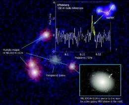 Most Distant Water in the Universe Found